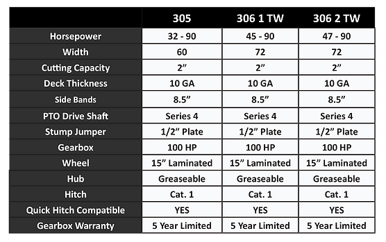 300 Smooth Top Cutter Table Specs.png