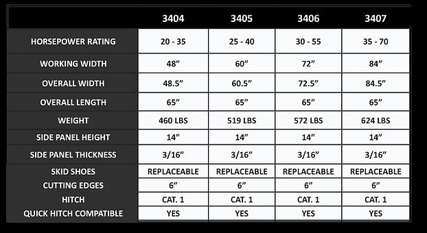 3400 Dual Edge Grader Table.png