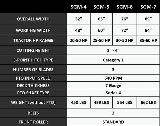 Table SGM.jpg