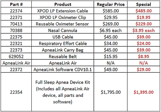 Apnealink price table.PNG