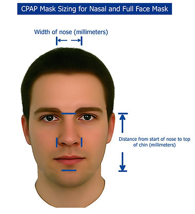 cpap mask sizing style 2.jpg