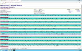 Reverse Proxy in vRealize Automation