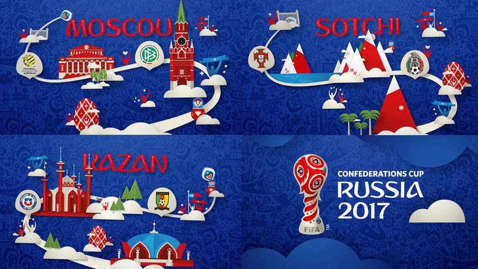 SFR Sport - FIFA