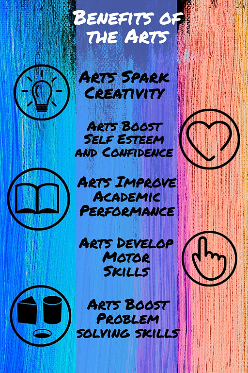 Benefits of the Arts. Arts Spark Creativity, Arts Boost self esteem and confidence and more