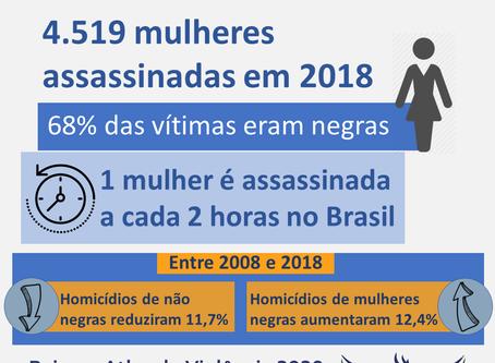 1 mulher é assassinada a cada 2 horas no Brasil - Confira o Atlas da Violência 2020