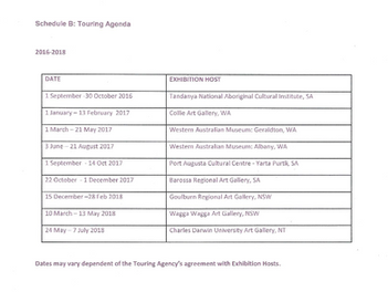 Touring Schedule for Bill Idumduma Harney's Artworks