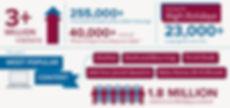 ReformJudaism.org 2018 Stats