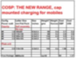 iss16 ndw spreadsheet Prices.jpg