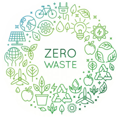 Sustainable Events - We can do better!
