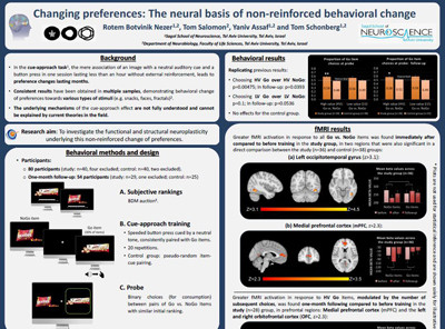 Changing preferences: The neural basis of non-reinforced behavioral change