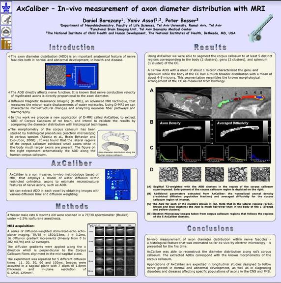 AxCaliber In-vivo measurement of axon diameter distribution with MRI