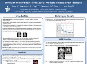 Diffusion MRI Of Short-Term Spatial Memory Related Brain Plasticity