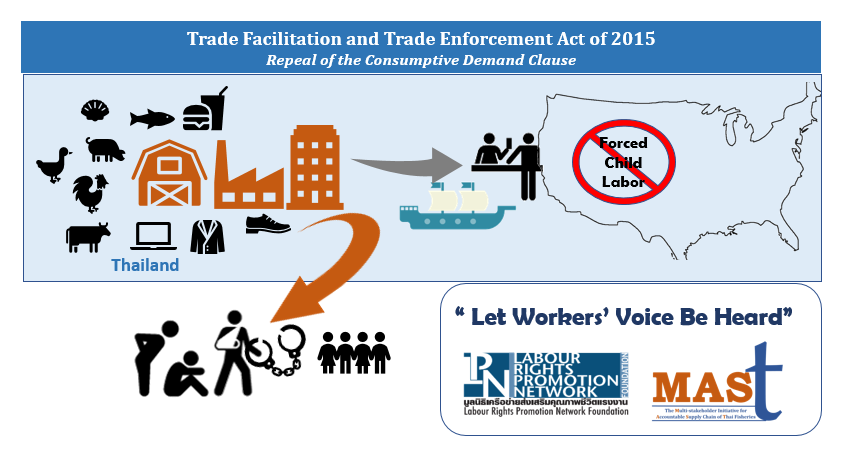 Trade Facilitation and Trade Enforcemnete Act of 2015