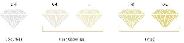 DiamondGuide_ColourTable_Desktop.png