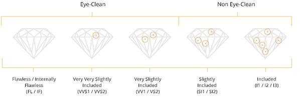 DiamondGuide_ClarityTable_Desktop.png