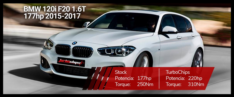 BMW 120I F20.png