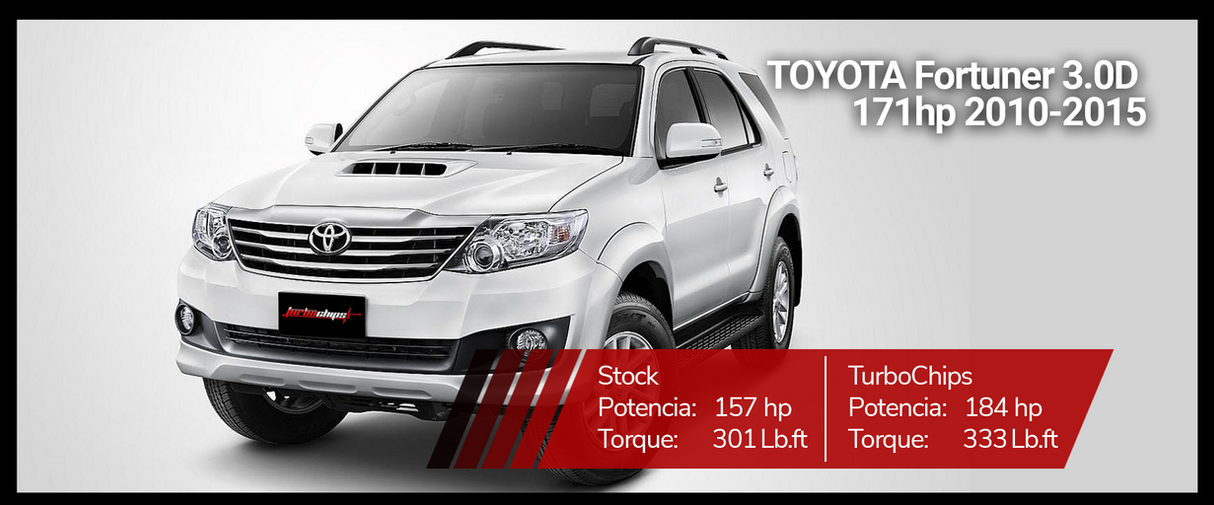 Toyota Fortuner.png