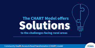 Community Health Access and Rural Transformation (CHART) Model Fact Sheet
