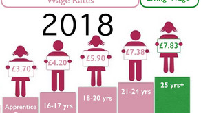 Pay young people the living wage