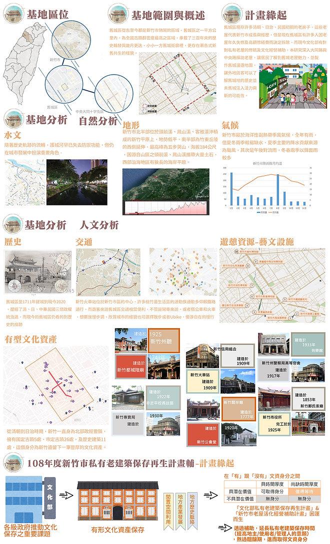 舊城,再一次-作品內容-陳亨瑜-1.jpg