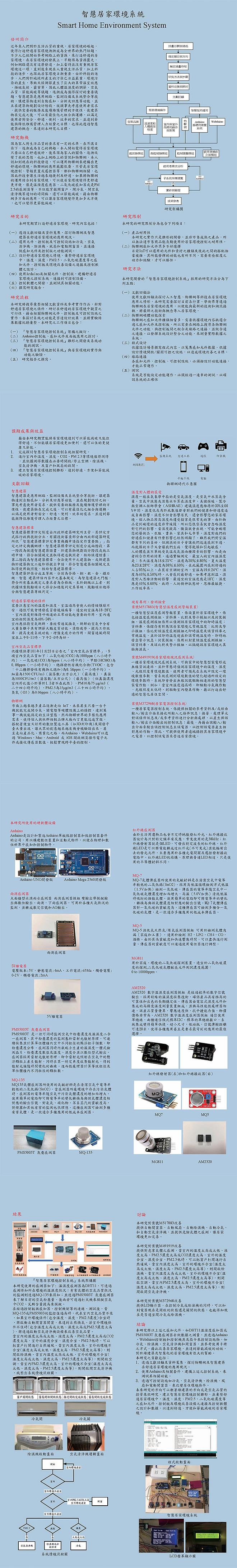 智慧居家環境系統-作品內容-杜奕儒.jpg