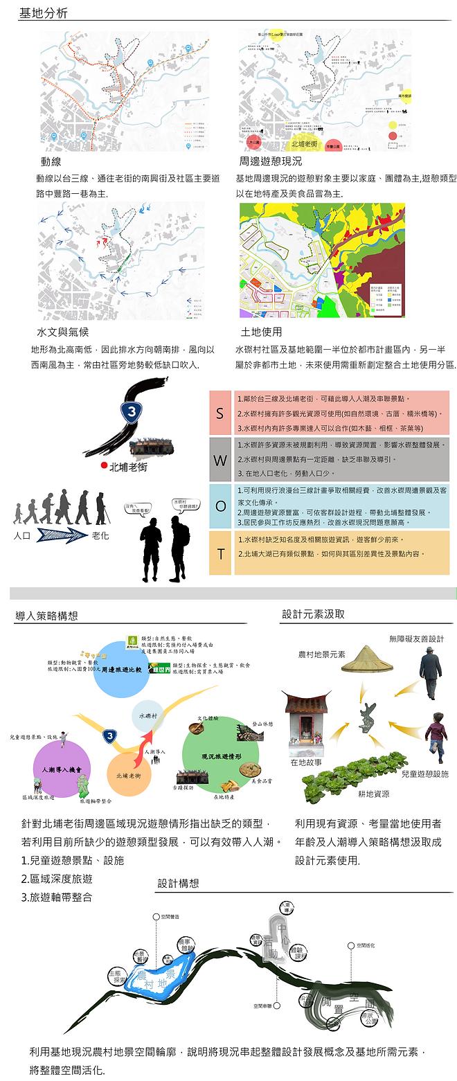 靚靚水磜浪漫客庄水磜農村地景空間活化規劃設計-作品內容-2.png