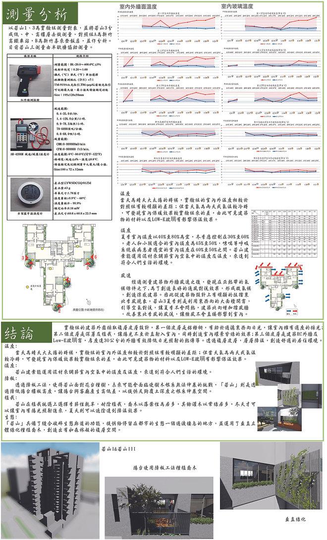 綠藝芳鄰-作品內容-鄭名廷-2_0.jpg