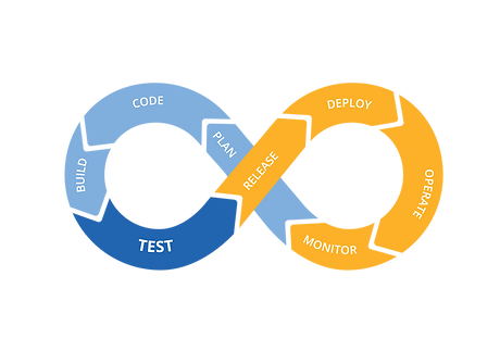 DevOps-cycle-PPT-COLOURS.png