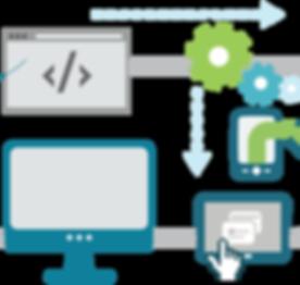web-application-development-lahore-pakistan.png