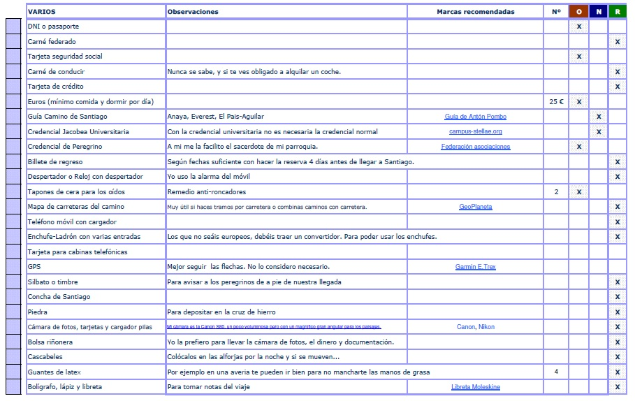Lista 5 (Varios)