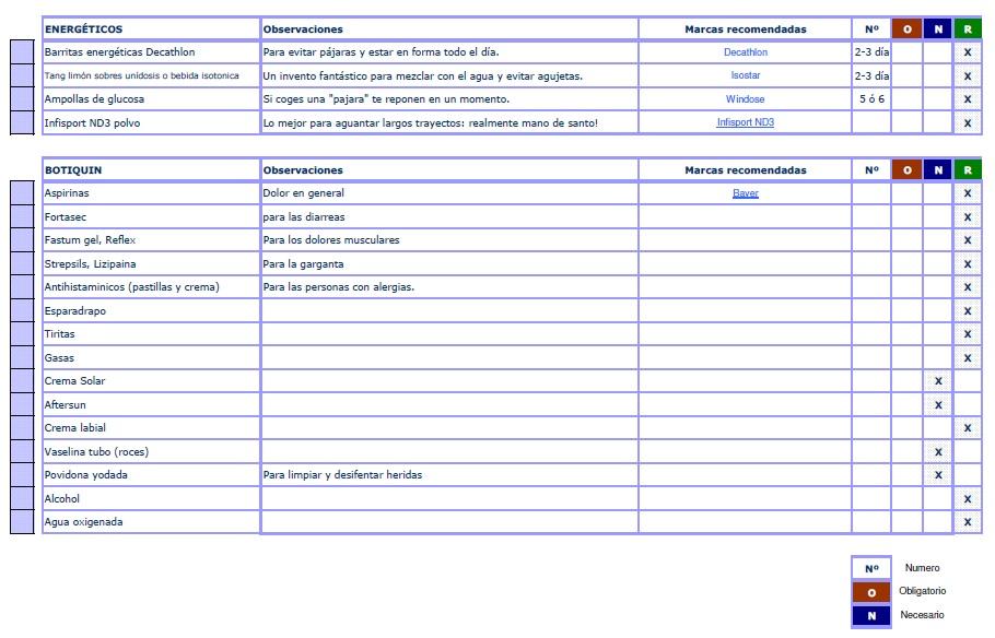 Lista 6 (Energeticos y botiquin)