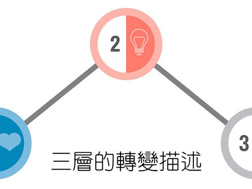 三層的轉變描述