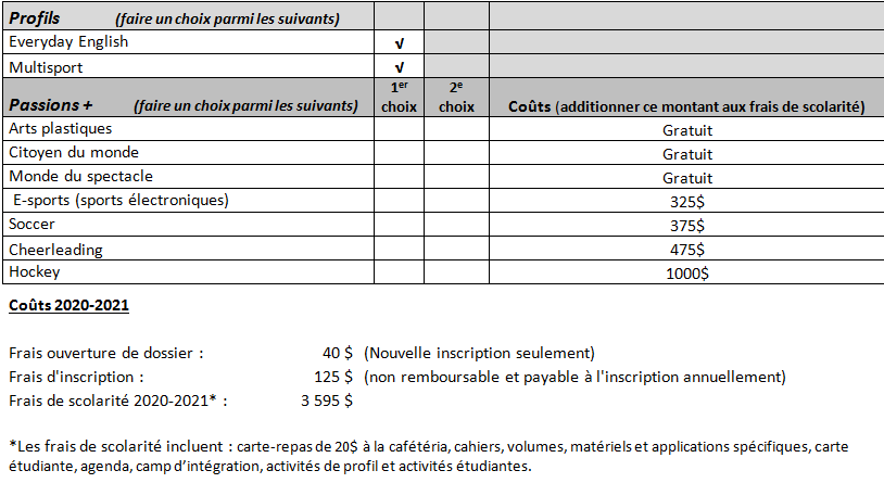 Tableau frais 2020-2021.PNG