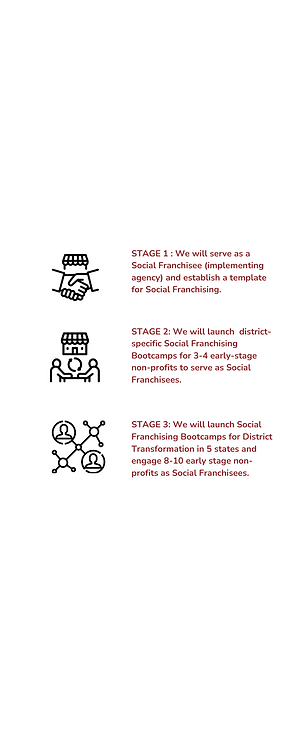 Copy of About us Infographic (3).png