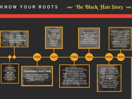 Timeline of Black Hair History