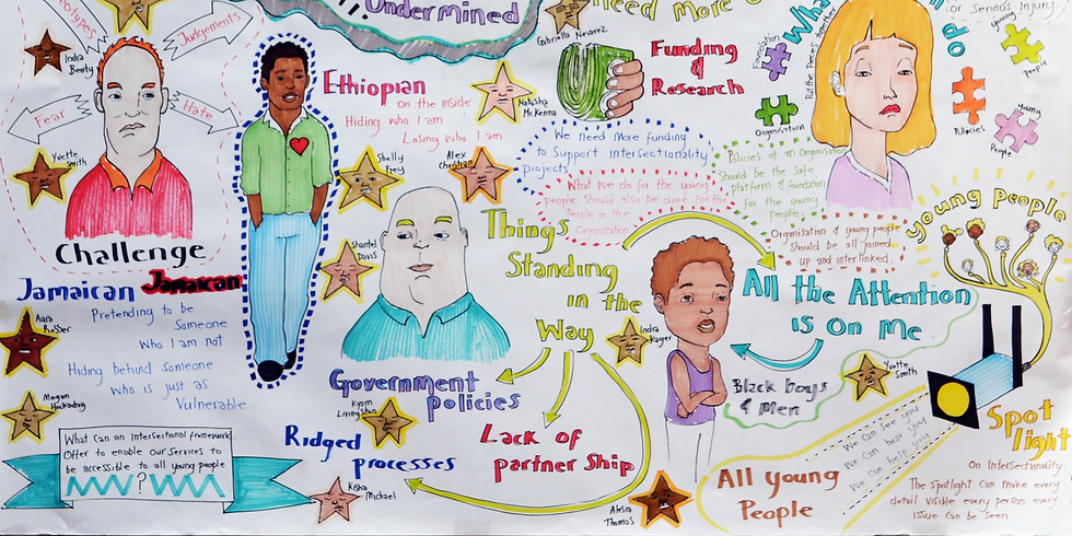 Creating a Framework for Youth Workers Addressing Racial Inequality