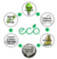 Circular Economy Model_edited.png