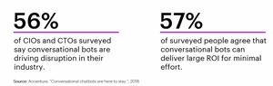 Digital Marketing Trends 2019 - Chatbot statistics - by Accenture