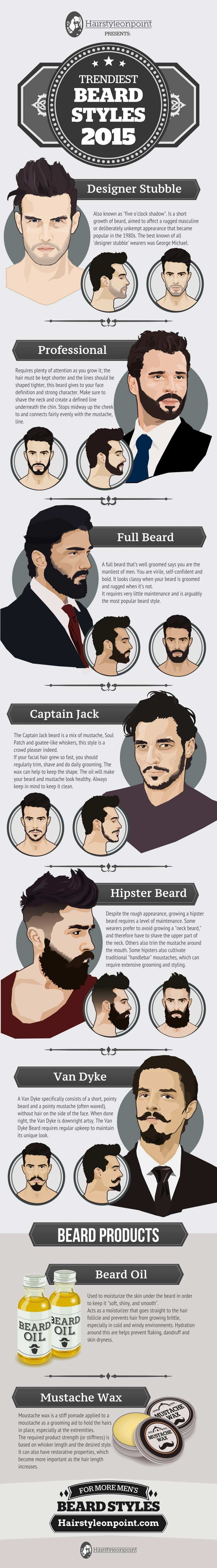 6 Hottest Beard Styles Of 2015 That Will Take Your Beard Game To Another Level