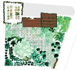 Projet jardin paysagiste
