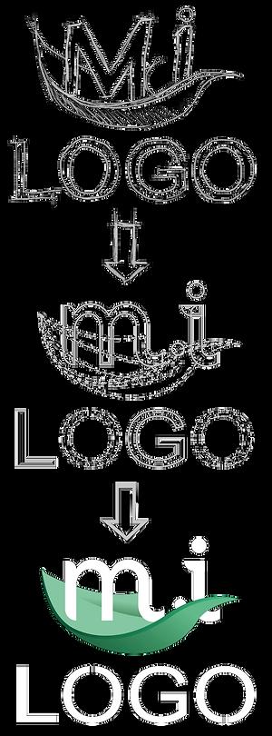 Création de logo, Graphiste