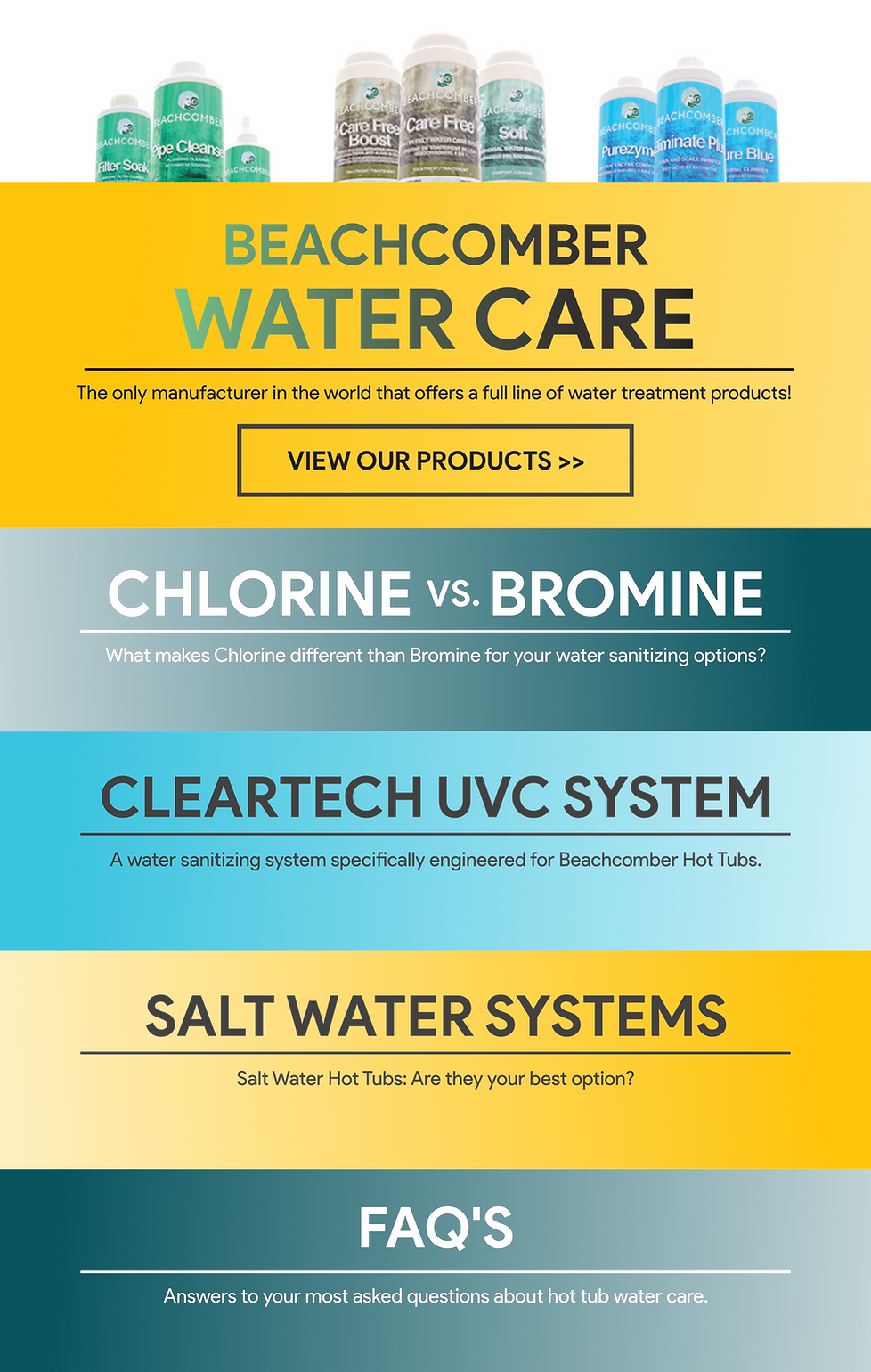 water.care.website.page.png