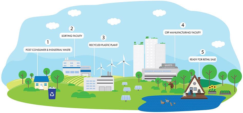 recycling-story-2021.jpg