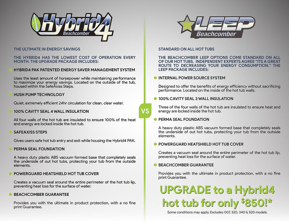 hybrid.vs.leep.png
