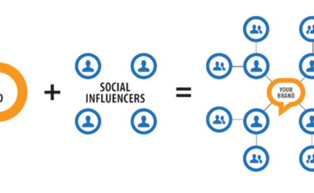 One Of The Best Ways to Increase Your Brand's Reach