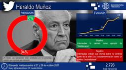Heraldo Muñoz: presidente del PPD lanza precandidatura presidencial y redes sociales reaccionan