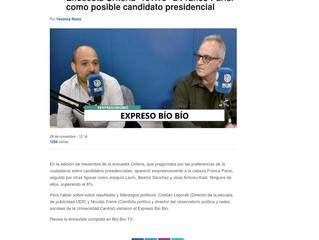 """Radio BÍO BÍO I Encuesta Criteria """"revive"""" a Franco Parisi como posible candidato presiden"""