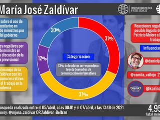 María José Zaldívar renunció al ministerio del Trabajo y su sucesor tuvo un amplio rechazo por parte