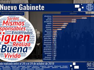 Nuevo Gabinete: Piñera cambió ocho ministerios