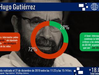 Piden destitución del diputado Hugo Gutiérrez por tweet en contra del Presidente
